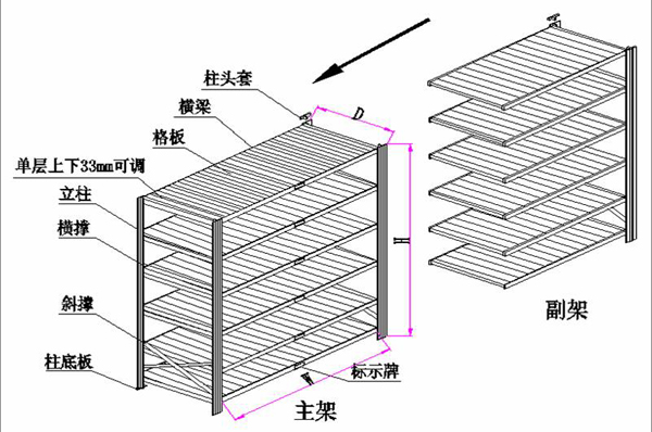 三层货架平面图怎么画